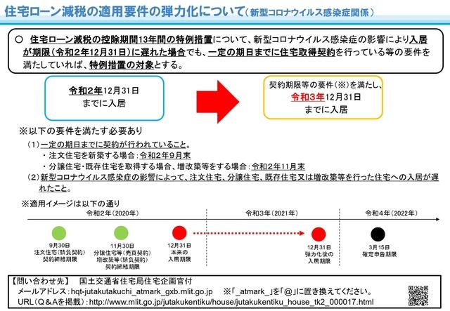 新型コロナウィルス 税制変更